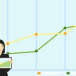Les femmes entrepreneuses et la création d'entreprise
